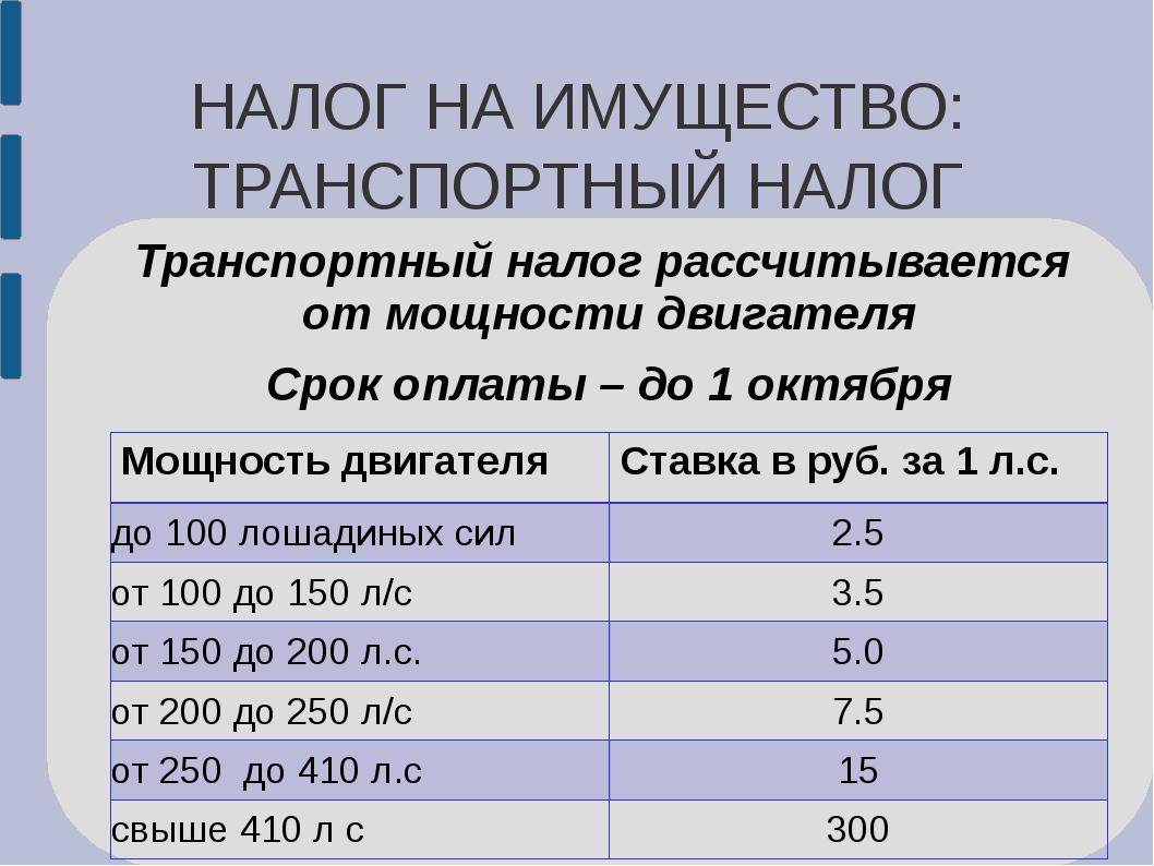 НАЛОГ НА ИМУЩЕСТВО: ТРАНСПОРТНЫЙ НАЛОГ Транспортный налог рассчитывается от м...