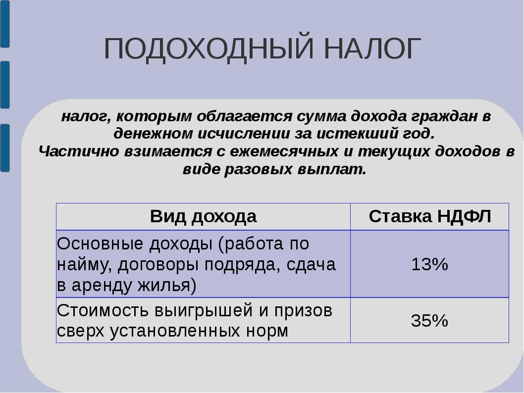 ПОДОХОДНЫЙ НАЛОГ налог, которым облагается сумма дохода граждан в денежном ис...