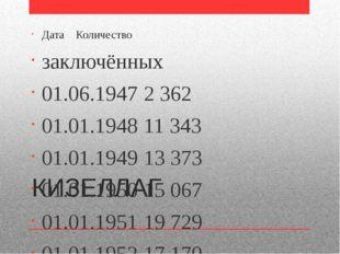 КИЗЕЛЛАГ ДатаКоличество заключённых 01.06.19472 362 01.01.194811 343 01.01
