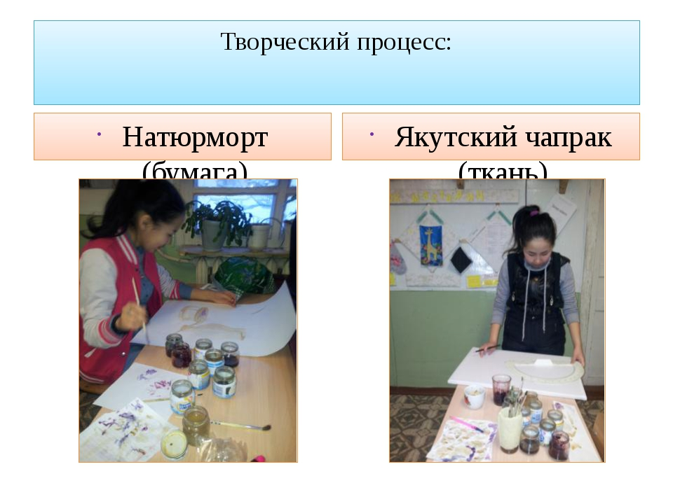 Творческий процесс: Натюрморт (бумага) Якутский чапрак (ткань)