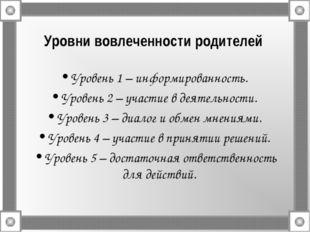 Уровни вовлеченности родителей Уровень 1 – информированность. Уровень 2 – уча