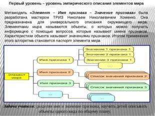 Первый уровень – уровень эмпирического описания элементов мира Метамодель «Эл