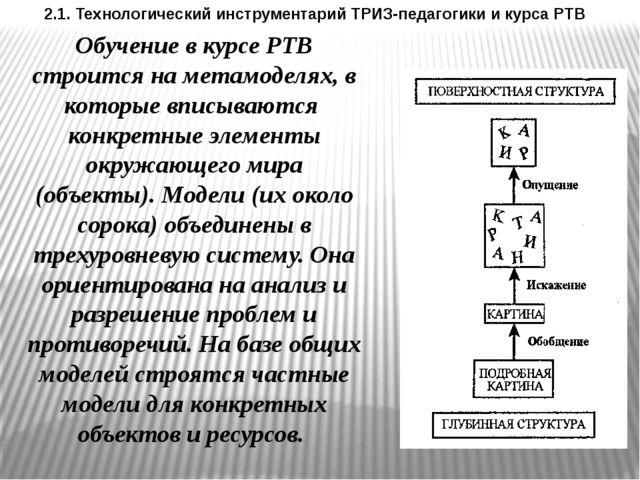2.1. Технологический инструментарий ТРИЗ-педагогики и курса РТВ Обучение в ку...