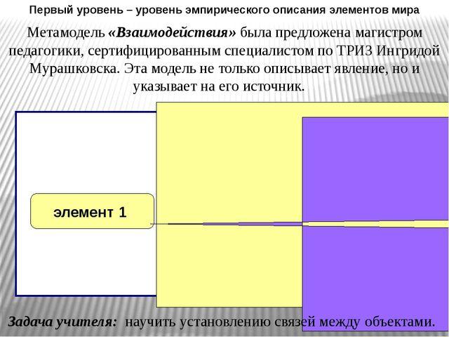 Метамодель «Взаимодействия» была предложена магистром педагогики, сертифицир...