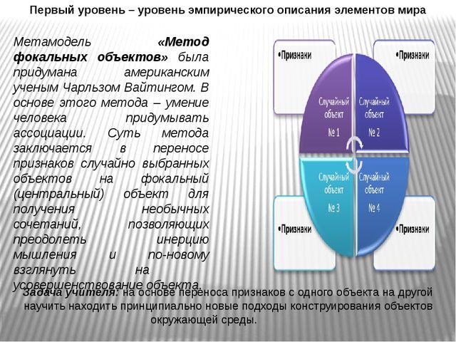 Первый уровень – уровень эмпирического описания элементов мира Метамодель «Ме...