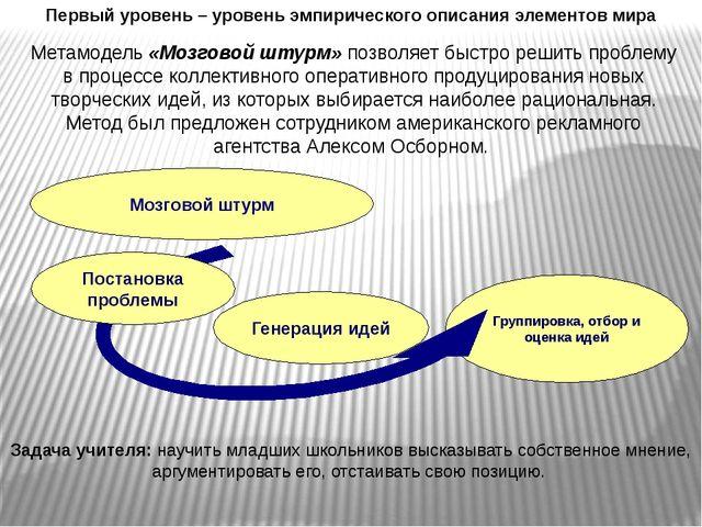Первый уровень – уровень эмпирического описания элементов мира Метамодель «Мо...