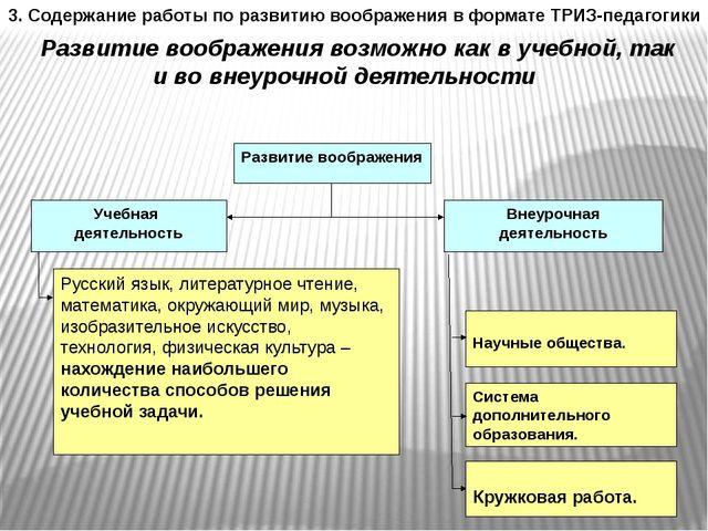 3. Содержание работы по развитию воображения в формате ТРИЗ-педагогики Развит...