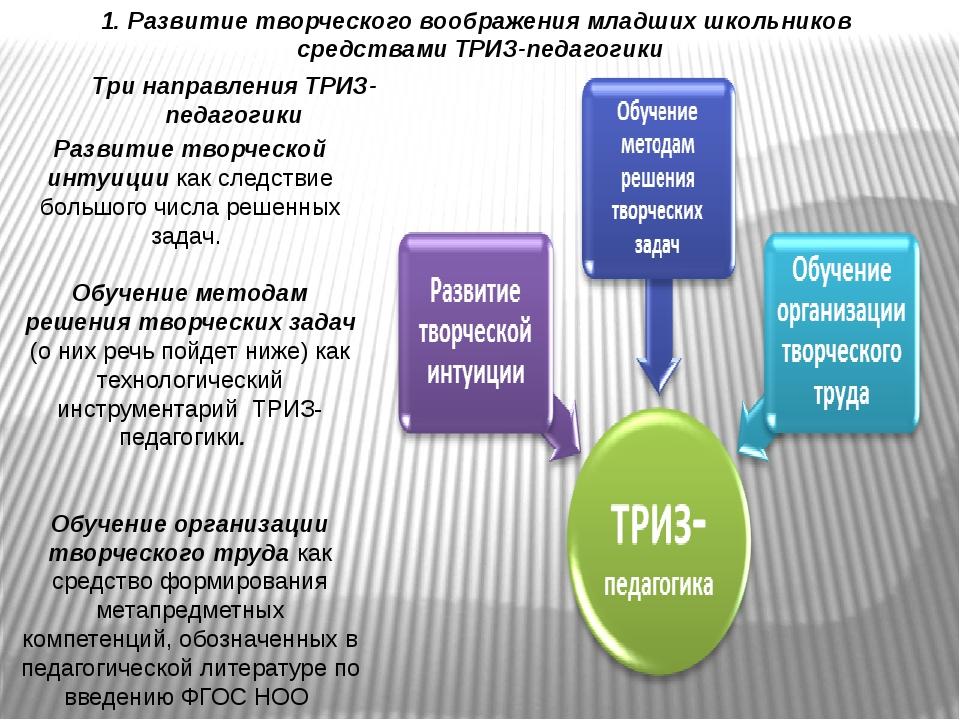 Три направления ТРИЗ-педагогики Развитие творческой интуиции как следствие бо...