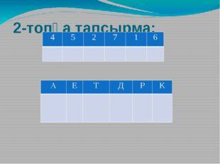 2-топқа тапсырма: 4 5 2 7 1 6       А Е Т Д Р К