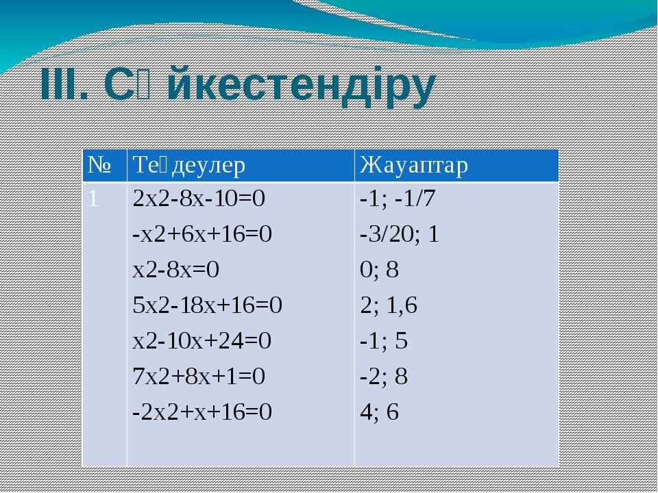 ІІІ. Сәйкестендіру № Теңдеулер Жауаптар 1 2х2-8х-10=0 -х2+6х+16=0 х2-8х=0 5х2...