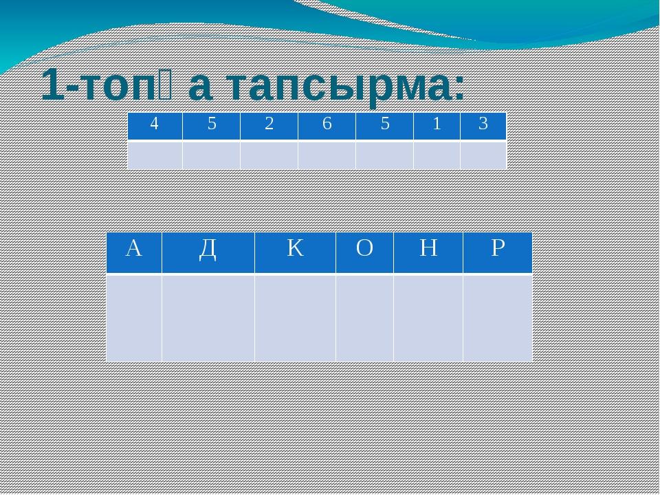 1-топқа тапсырма: 4 5 2 6 5 1 3        А Д К О Н Р