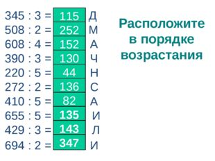 345 : 3 = …….. Д 508 : 2 = …….. М 608 : 4 = …..... А 390 : 3 = …..... Ч 220 :