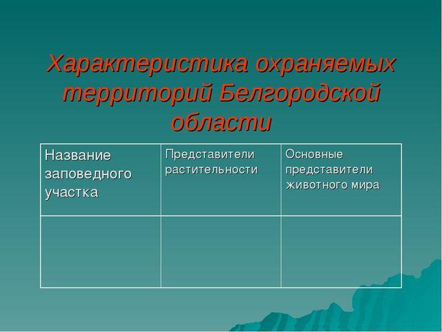Характеристика охраняемых территорий Белгородской области