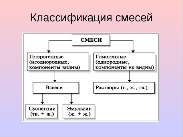 Классификация смесей
