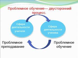 Проблемное обучение— двусторонний процесс. Сфера деятельности учителя Сфера д