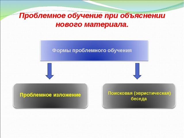 Проблемное обучение при объяснении нового материала. Формы проблемного обучен...