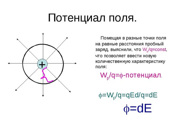 Потенциал поля. Помещая в разные точки поля на равные расстояния пробный заря...