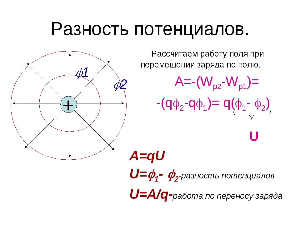 Разность потенциалов. Рассчитаем работу поля при перемещении заряда по полю....