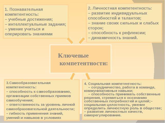 Ключевые компетентности: 1. Познавательная компетентность: – учебные достижен...