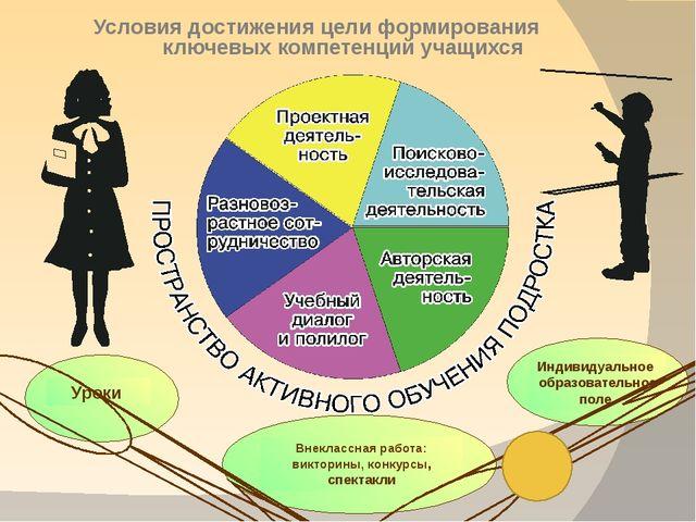 Условия достижения цели формирования ключевых компетенций учащихся Внеклассн...