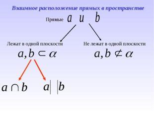 Взаимное расположение прямых в пространстве Прямые Лежат в одной плоскости Не
