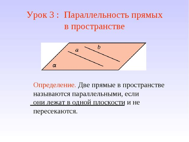 Определение. Две прямые в пространстве называются параллельными, если они леж...