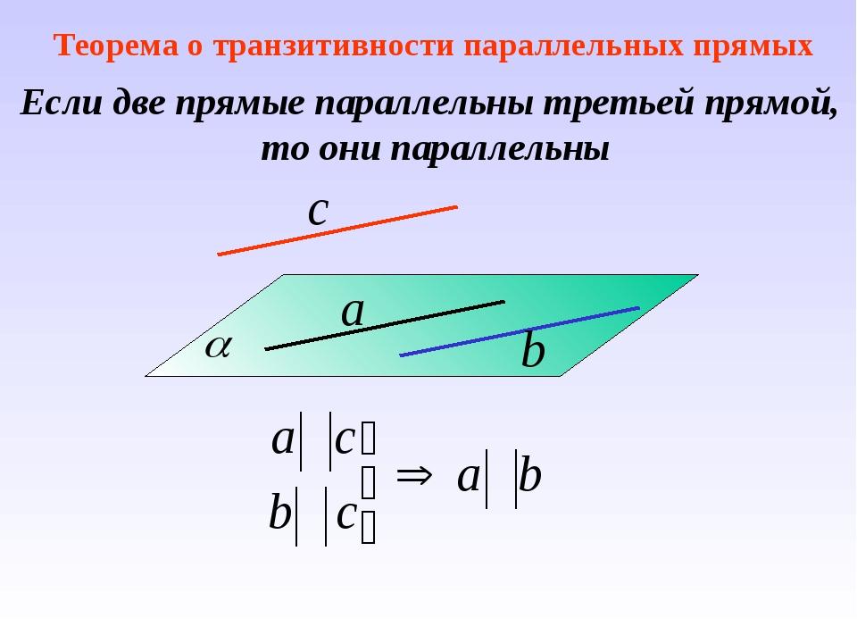 Теорема о транзитивности параллельных прямых Если две прямые параллельны трет...