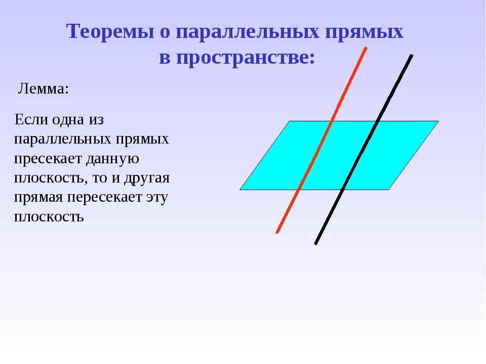 Теоремы о параллельных прямых в пространстве: Лемма: Если одна из параллельны...