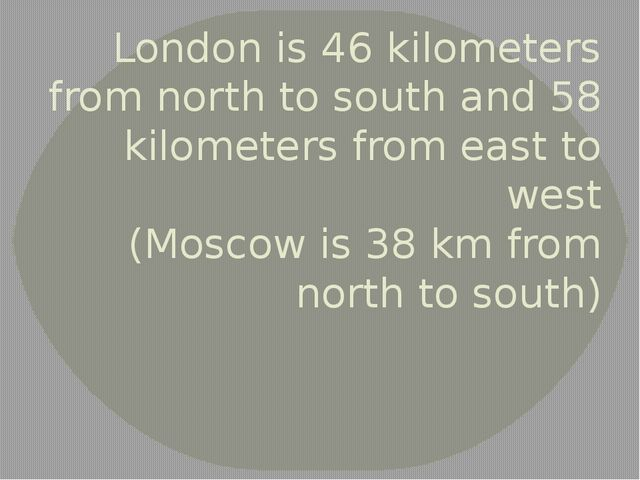 London is 46 kilometers from north to south and 58 kilometers from east to we...