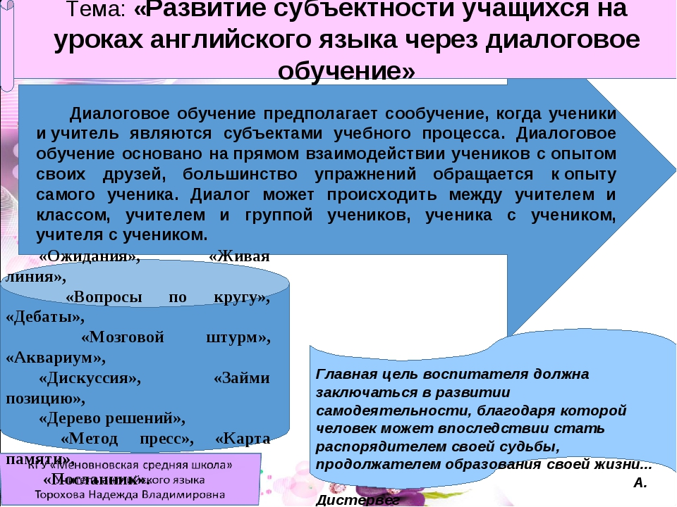 Тема: «Развитие субъектности учащихся на уроках английского языка через диало...