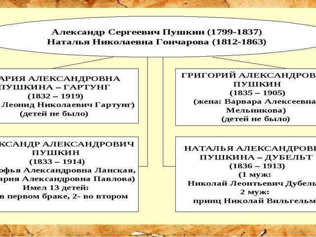 Образец текста Второй уровень Третий уровень