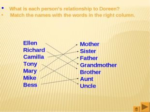 What is each person's relationship to Doreen? Match the names with the words