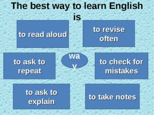 The best way to learn English is way to ask to explain to take notes to check