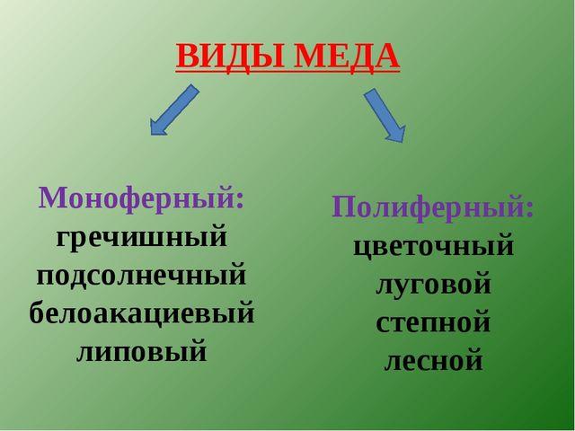 ВИДЫ МЕДА Моноферный: гречишный подсолнечный белоакациевый липовый Полиферный...