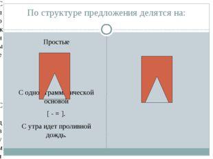 По структуре предложения делятся на: Простые С одной грамматической основой [