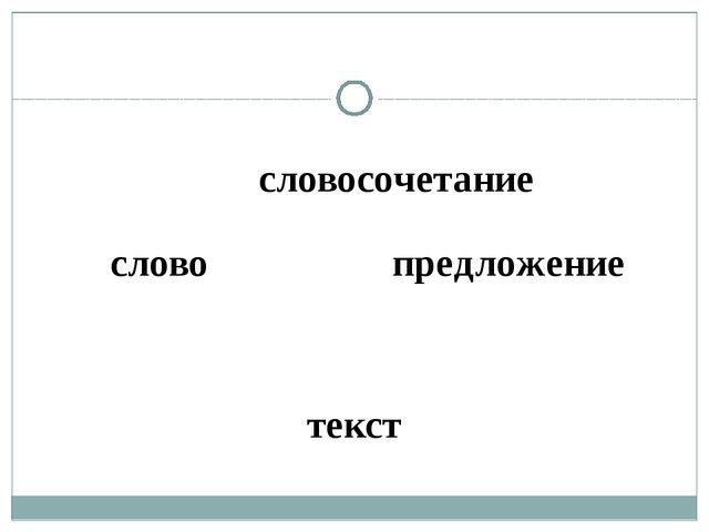 слово словосочетание предложение текст