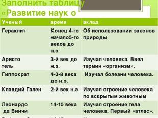 Заполнить таблицу «Развитие наук о человеке» Ученый время вклад Гераклит Коне