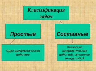 Простые Классификация задач Одно арифметическое действие Несколько арифметич