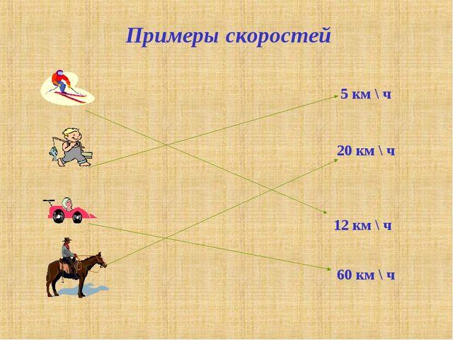5 км \ ч 60 км \ ч 12 км \ ч 20 км \ ч Примеры скоростей