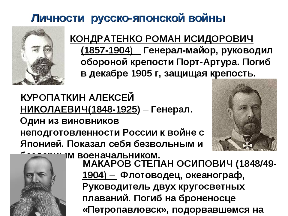 Личности русско-японской войны КОНДРАТЕНКО РОМАН ИСИДОРОВИЧ (1857-1904) – Ген...