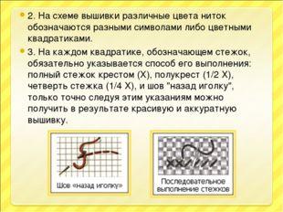2. На схеме вышивки различные цвета ниток обозначаются разными символами либо