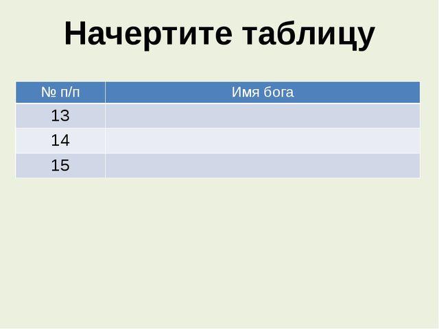 Начертите таблицу № п/п Имя бога 13 14 15