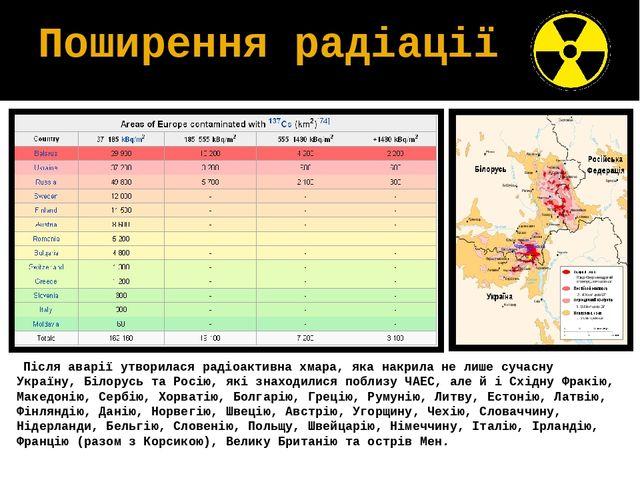Поширення радіації Після аварії утворилася радіоактивна хмара, яка накрила не...