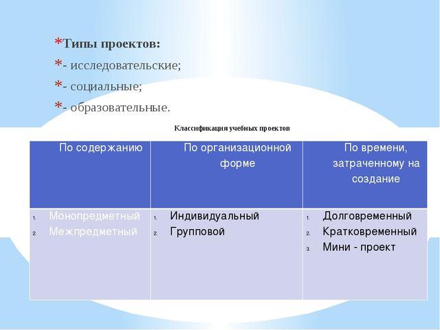 Типы проектов: - исследовательские; - социальные; - образовательные. Классиф...