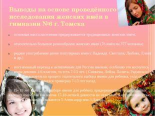 Выводы на основе проведённого исследования женских имён в гимназии №6 г. Томс