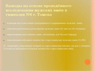 Выводы на основе проведённого исследования мужских имён в гимназии №6 г. Томс