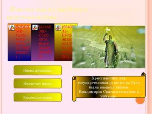 Имена после введения христианства Имена церковные Языческие имена Княжеские