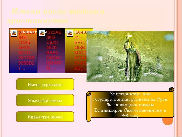 Имена после введения христианства Имена церковные Языческие имена Княжеские...