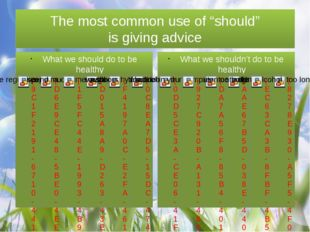"""The most common use of """"should"""" is giving advice What we should do to be hea"""