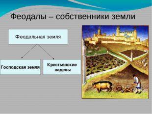 Феодалы – собственники земли Господская земля Крестьянские наделы Феодальная